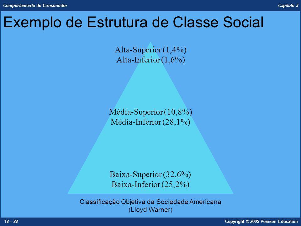 Comportamento do Consumidor Capítulo 3 12 – 22Copyright © 2005 Pearson Education Classificação Objetiva da Sociedade Americana (Lloyd Warner) Exemplo