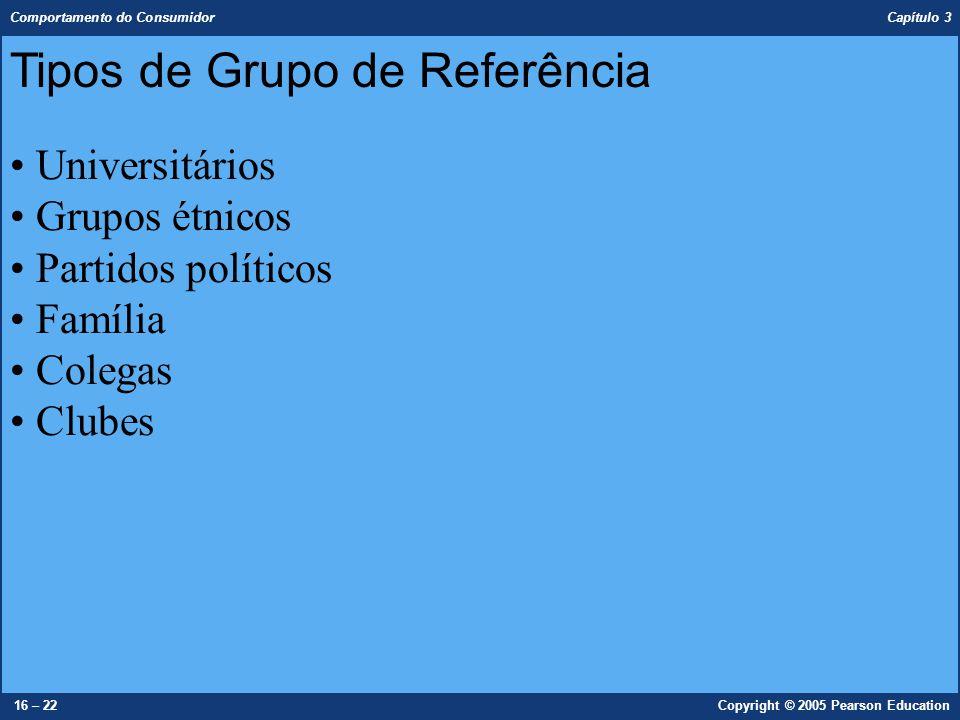 Comportamento do Consumidor Capítulo 3 16 – 22Copyright © 2005 Pearson Education Tipos de Grupo de Referência Universitários Grupos étnicos Partidos p