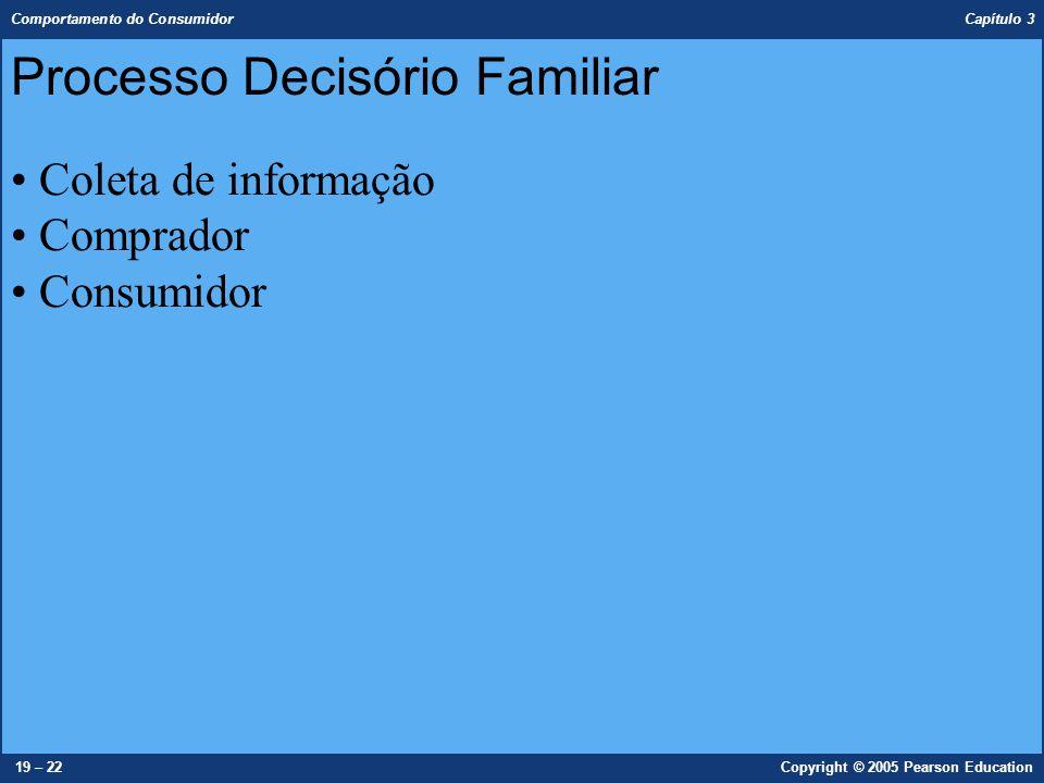 Comportamento do Consumidor Capítulo 3 19 – 22Copyright © 2005 Pearson Education Coleta de informação Comprador Consumidor Processo Decisório Familiar
