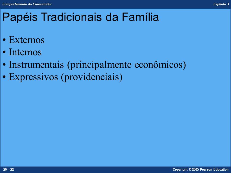 Comportamento do Consumidor Capítulo 3 20 – 22Copyright © 2005 Pearson Education Externos Internos Instrumentais (principalmente econômicos) Expressiv