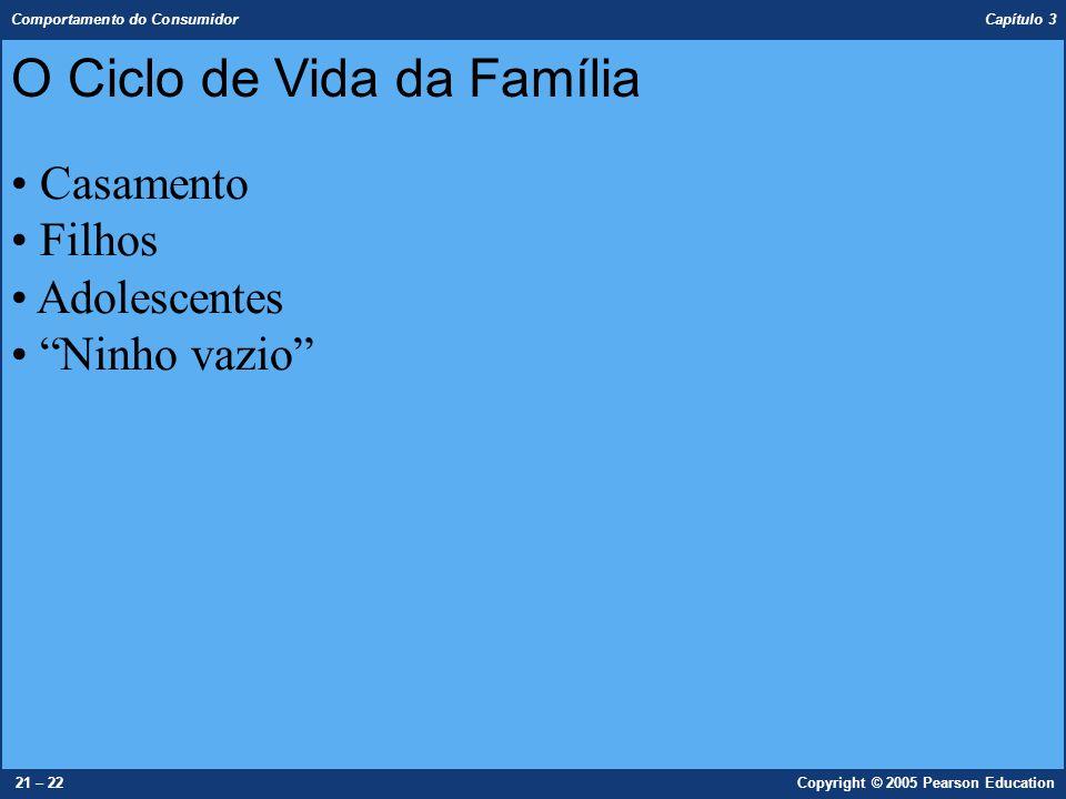 """Comportamento do Consumidor Capítulo 3 21 – 22Copyright © 2005 Pearson Education O Ciclo de Vida da Família Casamento Filhos Adolescentes """"Ninho vazio"""