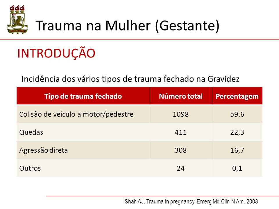 Tratamento definitivo FRATURA PÉLVICA Moore F A, ACS Surg.: Princ and Pract, 2010 Campos JM.