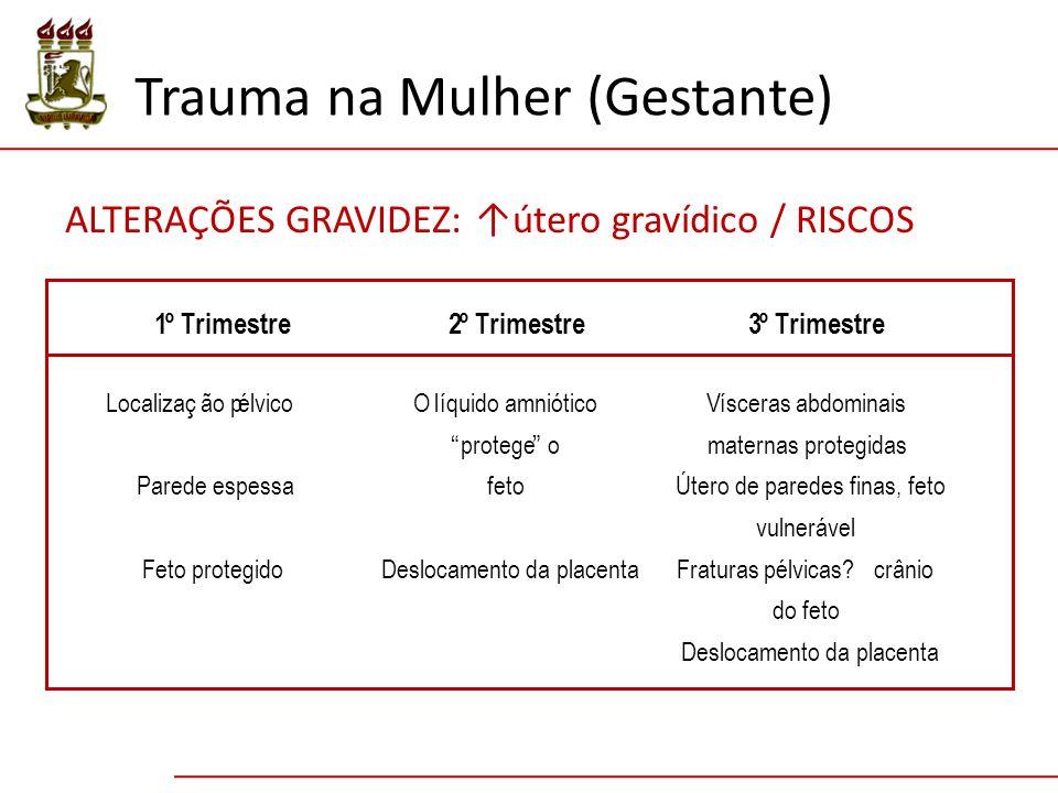 LAVADO PERITONEAL DIAGNÓSTICO (LPD) Moore F A, ACS Surg.: Princ and Pract, 2010 Trauma na Mulher (Gestante)