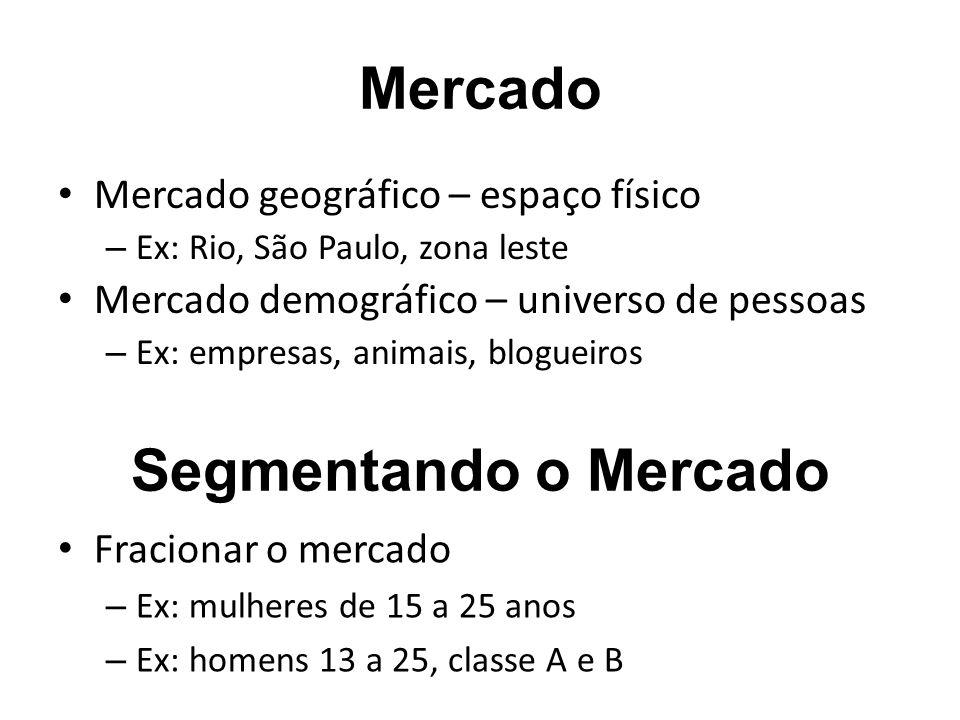 Mercado Mercado geográfico – espaço físico – Ex: Rio, São Paulo, zona leste Mercado demográfico – universo de pessoas – Ex: empresas, animais, blogueiros Segmentando o Mercado Fracionar o mercado – Ex: mulheres de 15 a 25 anos – Ex: homens 13 a 25, classe A e B