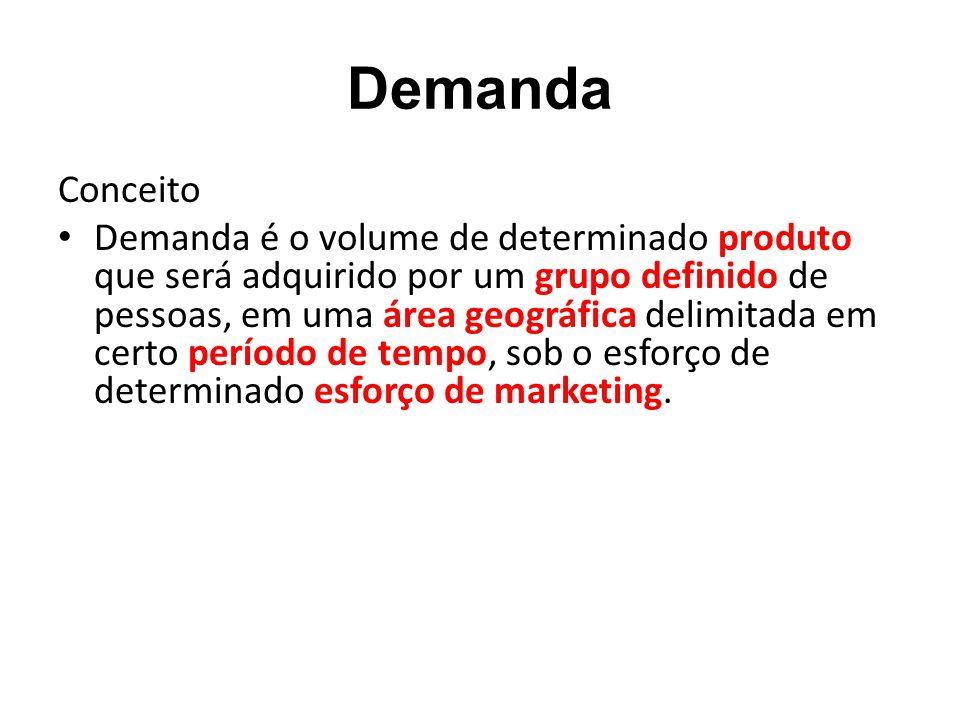 Demanda Conceito Demanda é o volume de determinado produto que será adquirido por um grupo definido de pessoas, em uma área geográfica delimitada em certo período de tempo, sob o esforço de determinado esforço de marketing.