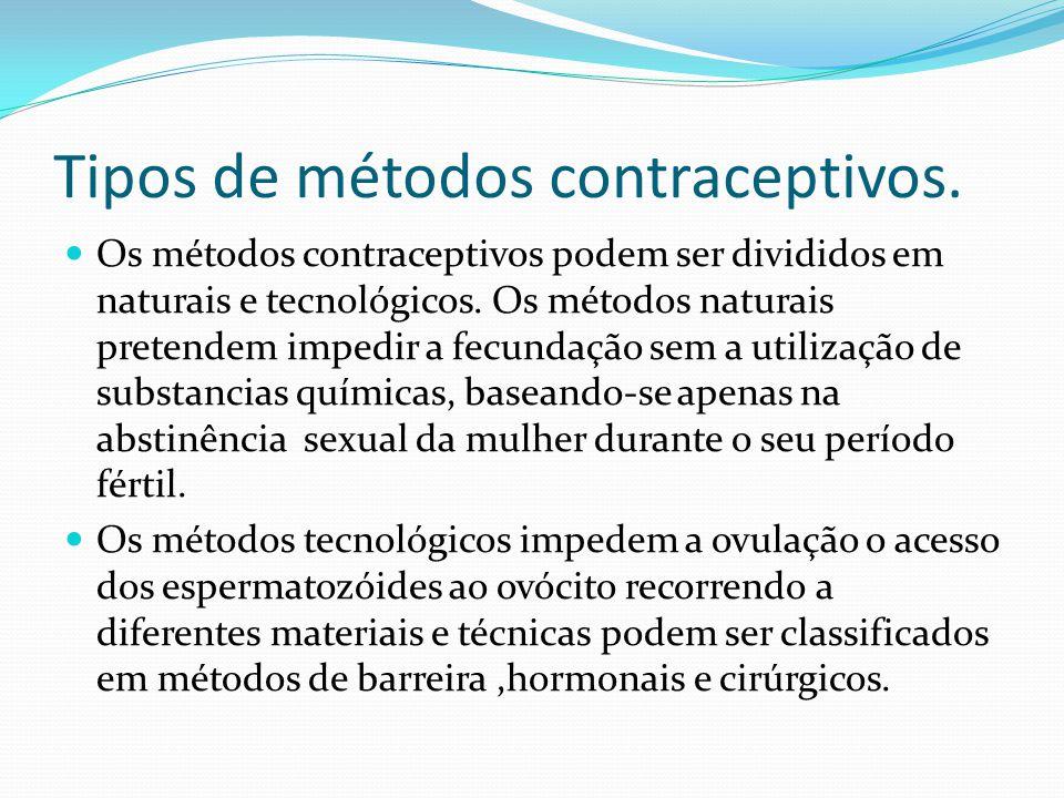 Método do muco O muco é uma substância gelatinosa, produzida pelas glândulas do colo do útero que sofre alterações ao longo do ciclo menstrual.