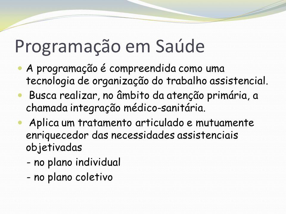 Programação em Saúde A programação é compreendida como uma tecnologia de organização do trabalho assistencial. Busca realizar, no âmbito da atenção pr