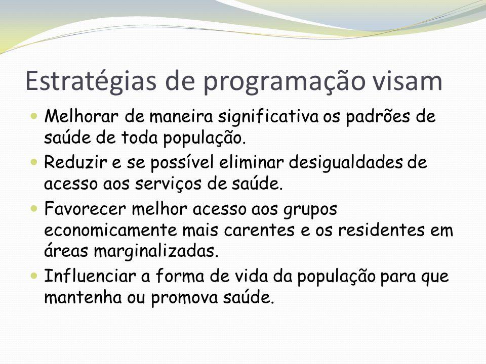 Estratégias de programação visam Melhorar de maneira significativa os padrões de saúde de toda população. Reduzir e se possível eliminar desigualdades