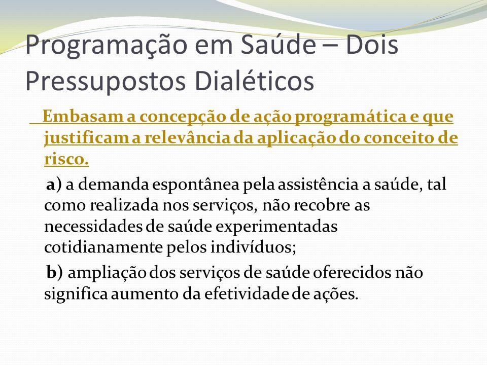 Programação em Saúde – Dois Pressupostos Dialéticos Embasam a concepção de ação programática e que justificam a relevância da aplicação do conceito de