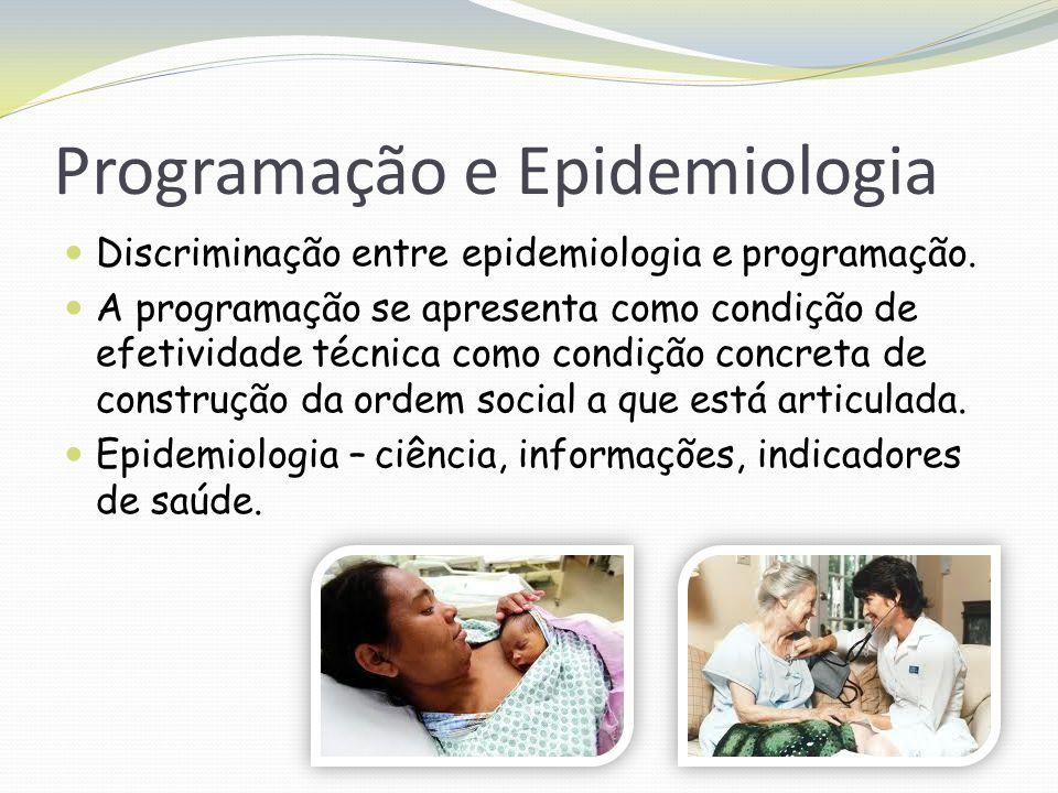 Programação e Epidemiologia Discriminação entre epidemiologia e programação. A programação se apresenta como condição de efetividade técnica como cond