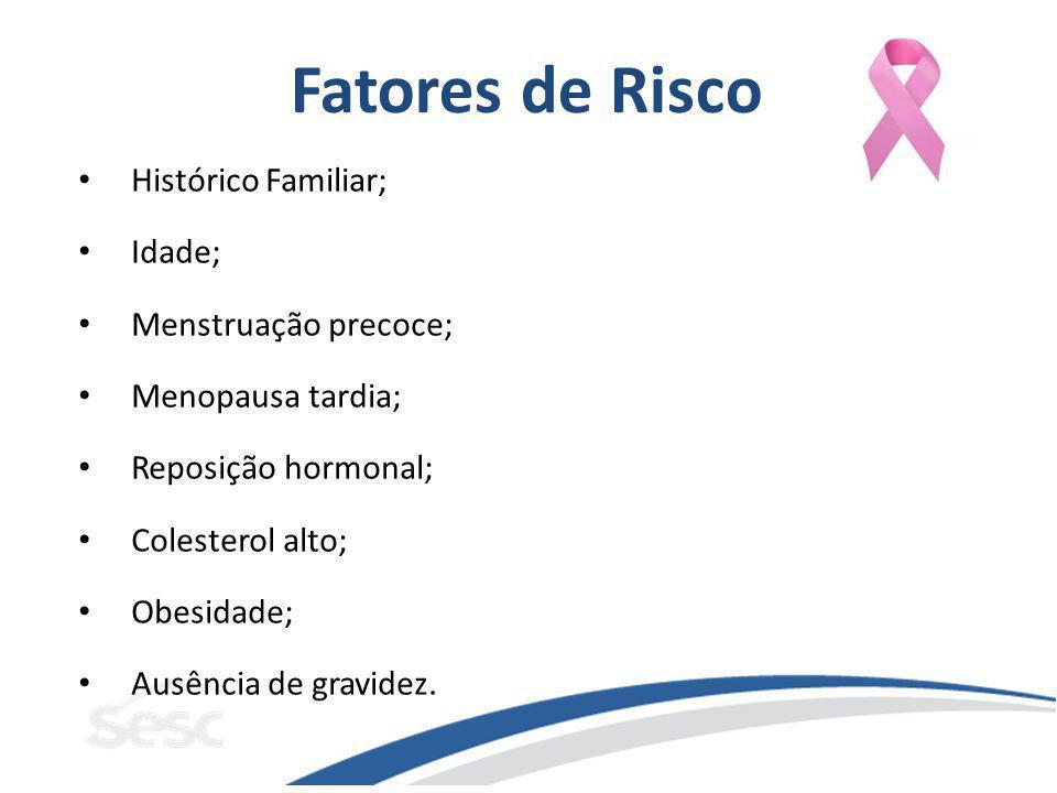 Fatores de Risco Histórico Familiar; Idade; Menstruação precoce; Menopausa tardia; Reposição hormonal; Colesterol alto; Obesidade; Ausência de gravide