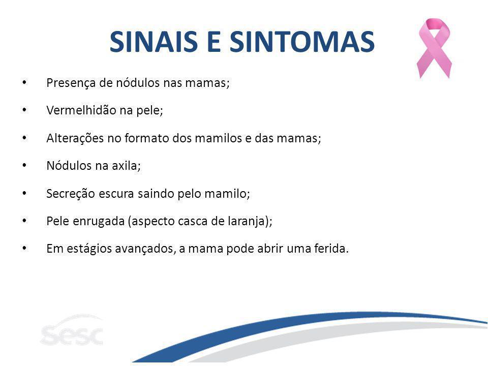 SINAIS E SINTOMAS Presença de nódulos nas mamas; Vermelhidão na pele; Alterações no formato dos mamilos e das mamas; Nódulos na axila; Secreção escura
