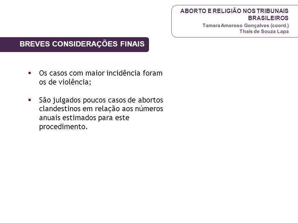 ABORTO E RELIGIÃO NOS TRIBUNAIS BRASILEIROS Tamara Amoroso Gonçalves (coord.) Thaís de Souza Lapa  Os casos com maior incidência foram os de violênci