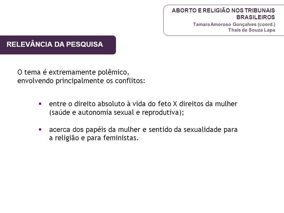 ABORTO E RELIGIÃO NOS TRIBUNAIS BRASILEIROS Tamara Amoroso Gonçalves (coord.) Thaís de Souza Lapa O tema é extremamente polêmico, envolvendo principal