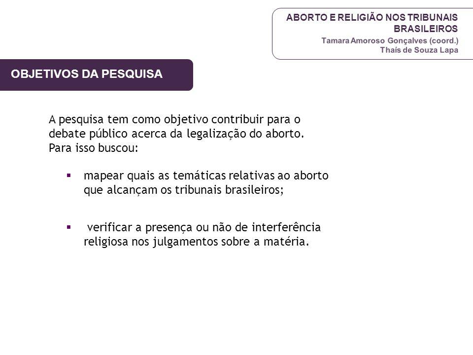 ABORTO E RELIGIÃO NOS TRIBUNAIS BRASILEIROS Tamara Amoroso Gonçalves (coord.) Thaís de Souza Lapa A pesquisa tem como objetivo contribuir para o debat