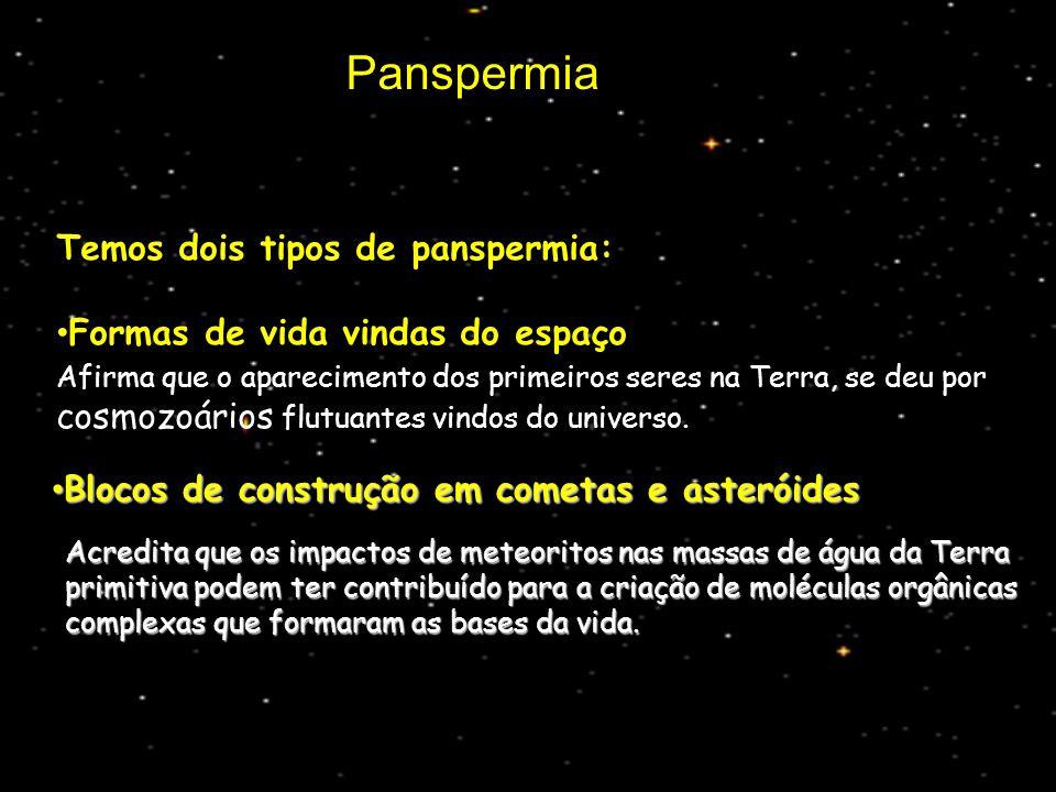 Panspermia Temos dois tipos de panspermia: Formas de vida vindas do espaço Formas de vida vindas do espaço Afirma que o aparecimento dos primeiros seres na Terra, se deu por cosmozoários flutuantes vindos do universo.