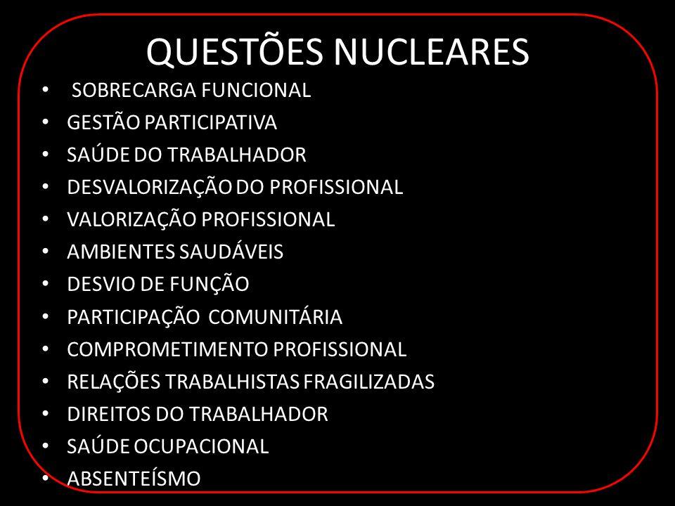 QUESTÕES NUCLEARES SOBRECARGA FUNCIONAL GESTÃO PARTICIPATIVA SAÚDE DO TRABALHADOR DESVALORIZAÇÃO DO PROFISSIONAL VALORIZAÇÃO PROFISSIONAL AMBIENTES SAUDÁVEIS DESVIO DE FUNÇÃO PARTICIPAÇÃO COMUNITÁRIA COMPROMETIMENTO PROFISSIONAL RELAÇÕES TRABALHISTAS FRAGILIZADAS DIREITOS DO TRABALHADOR SAÚDE OCUPACIONAL ABSENTEÍSMO