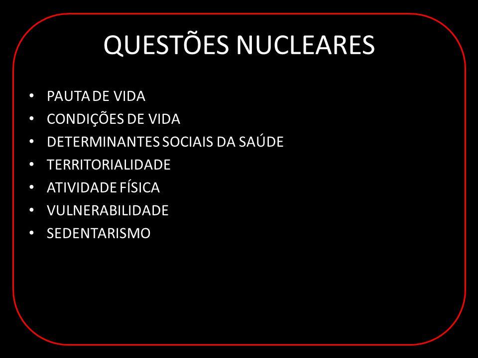 QUESTÕES NUCLEARES PAUTA DE VIDA CONDIÇÕES DE VIDA DETERMINANTES SOCIAIS DA SAÚDE TERRITORIALIDADE ATIVIDADE FÍSICA VULNERABILIDADE SEDENTARISMO
