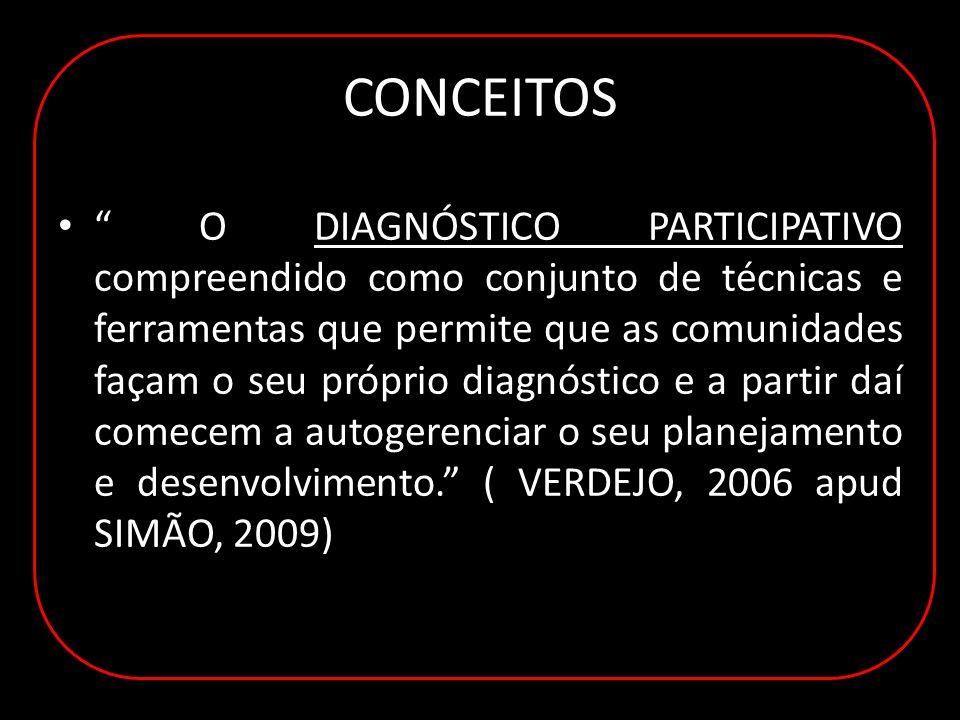 CONCEITOS O DIAGNÓSTICO PARTICIPATIVO compreendido como conjunto de técnicas e ferramentas que permite que as comunidades façam o seu próprio diagnóstico e a partir daí comecem a autogerenciar o seu planejamento e desenvolvimento. ( VERDEJO, 2006 apud SIMÃO, 2009)