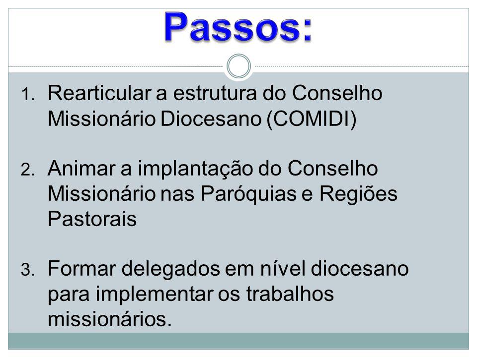 1. Rearticular a estrutura do Conselho Missionário Diocesano (COMIDI) 2. Animar a implantação do Conselho Missionário nas Paróquias e Regiões Pastorai