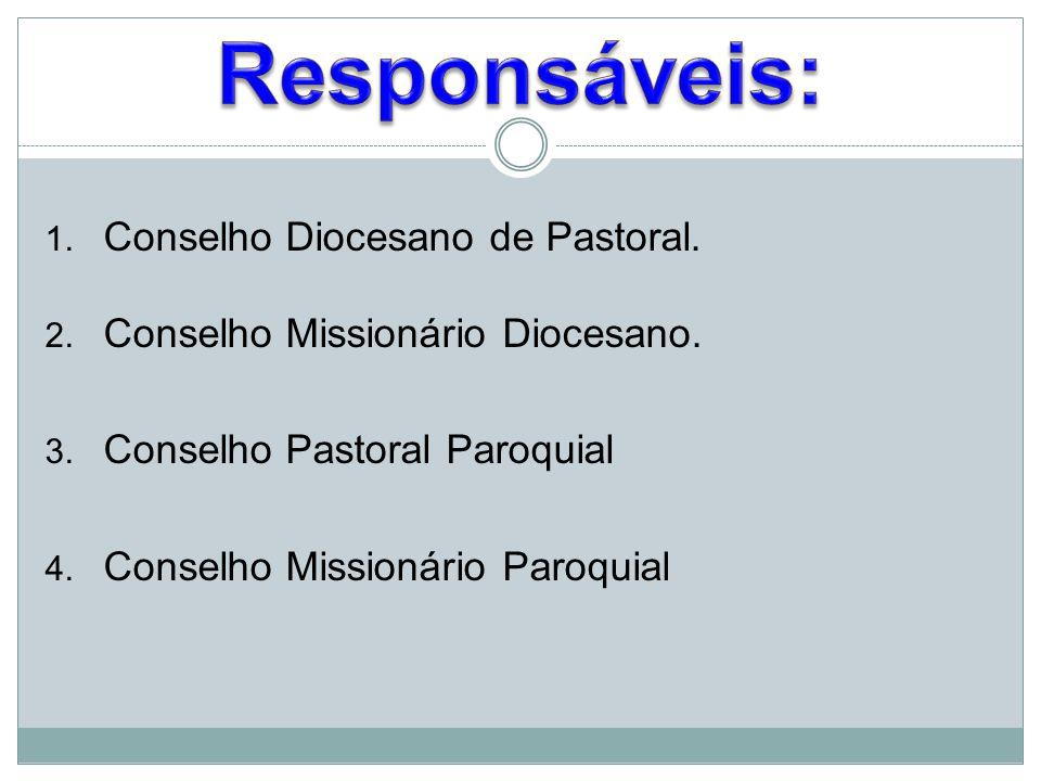 1. Conselho Diocesano de Pastoral. 2. Conselho Missionário Diocesano. 3. Conselho Pastoral Paroquial 4. Conselho Missionário Paroquial