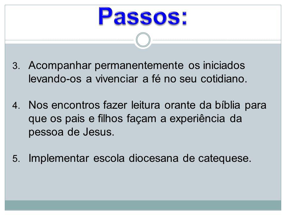 3. Acompanhar permanentemente os iniciados levando-os a vivenciar a fé no seu cotidiano. 4. Nos encontros fazer leitura orante da bíblia para que os p