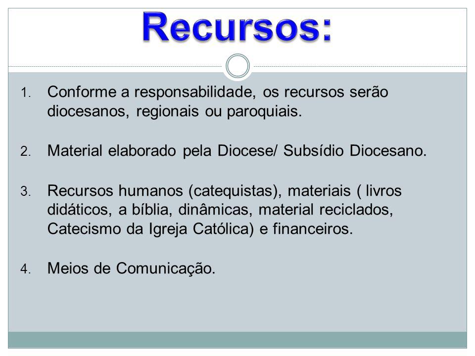1. Conforme a responsabilidade, os recursos serão diocesanos, regionais ou paroquiais. 2. Material elaborado pela Diocese/ Subsídio Diocesano. 3. Recu