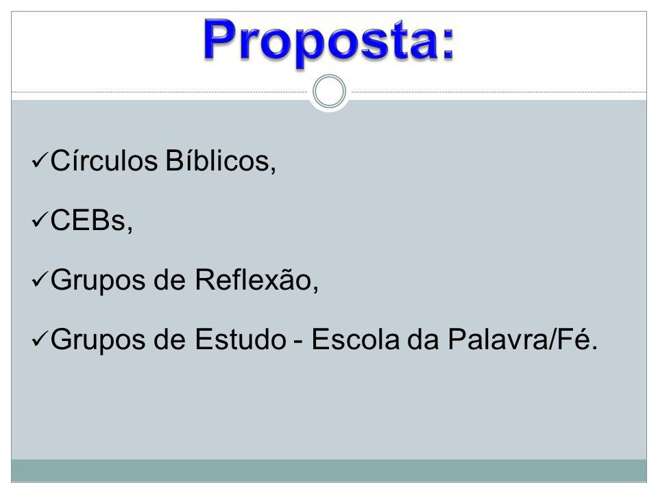 Círculos Bíblicos, CEBs, Grupos de Reflexão, Grupos de Estudo - Escola da Palavra/Fé.
