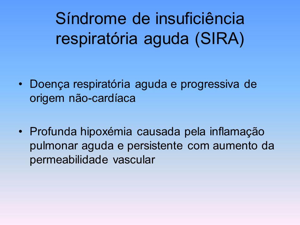 Síndrome de insuficiência respiratória aguda (SIRA) Mortalidade Geral 40% a 60%  falha de múltiplos órgãos  septicemia  AVC  enfarte  falha pulmonar progressiva irreversível.