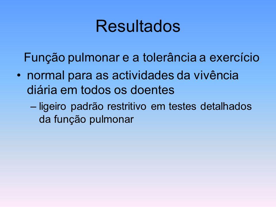 Resultados Função pulmonar e a tolerância a exercício normal para as actividades da vivência diária em todos os doentes –ligeiro padrão restritivo em