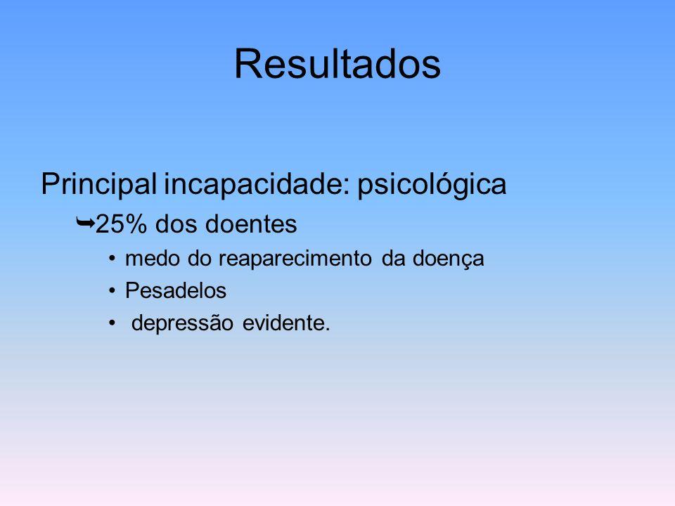 Resultados Principal incapacidade: psicológica  25% dos doentes medo do reaparecimento da doença Pesadelos depressão evidente.