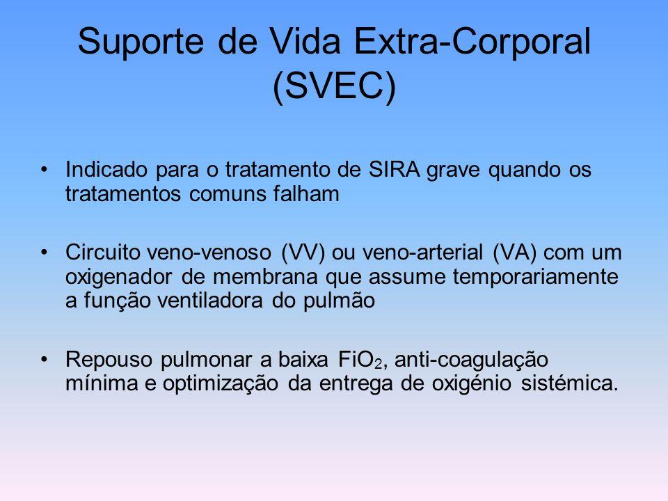 Suporte de Vida Extra-Corporal (SVEC) Indicado para o tratamento de SIRA grave quando os tratamentos comuns falham Circuito veno-venoso (VV) ou veno-a
