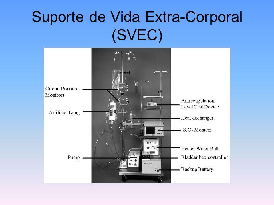 Discussão O SVEC é assim uma técnica que sustém a vida durante a recuperação de lesão pulmonar e falha de múltiplos órgãos