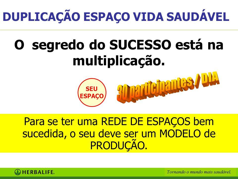 O segredo do SUCESSO está na multiplicação. SEU ESPAÇO Para se ter uma REDE DE ESPAÇOS bem sucedida, o seu deve ser um MODELO de PRODUÇÃO. DUPLICAÇÃO