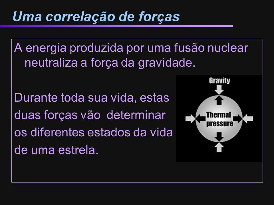 Uma correlação de forças A energia produzida por uma fusão nuclear neutraliza a força da gravidade. Durante toda sua vida, estas duas forças vão deter