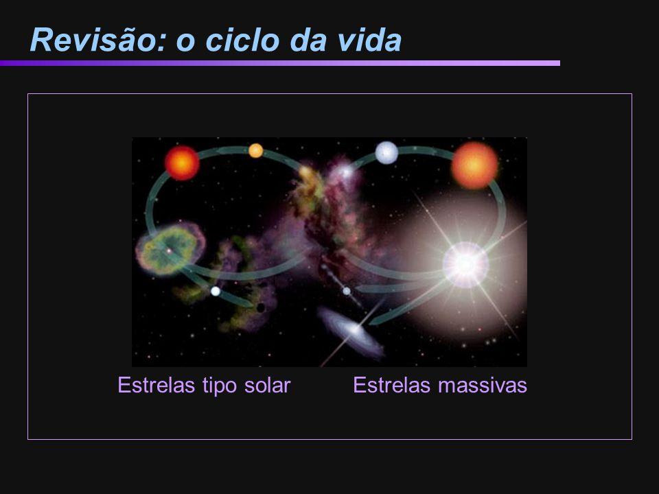 Revisão: o ciclo da vida Estrelas tipo solarEstrelas massivas