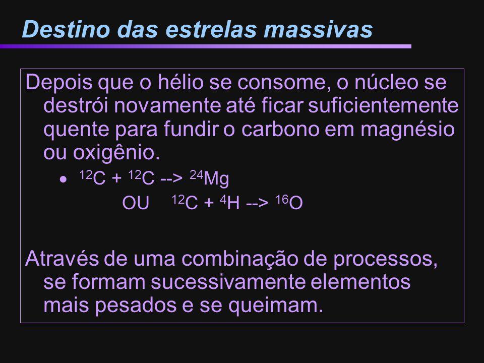 Destino das estrelas massivas Depois que o hélio se consome, o núcleo se destrói novamente até ficar suficientemente quente para fundir o carbono em m