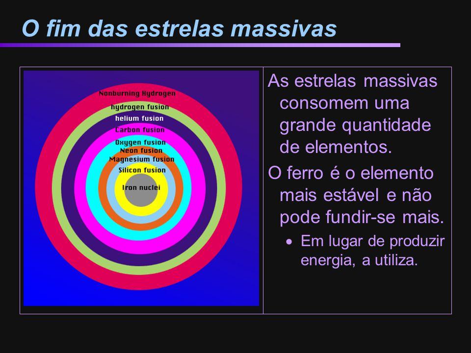 O fim das estrelas massivas As estrelas massivas consomem uma grande quantidade de elementos. O ferro é o elemento mais estável e não pode fundir-se m