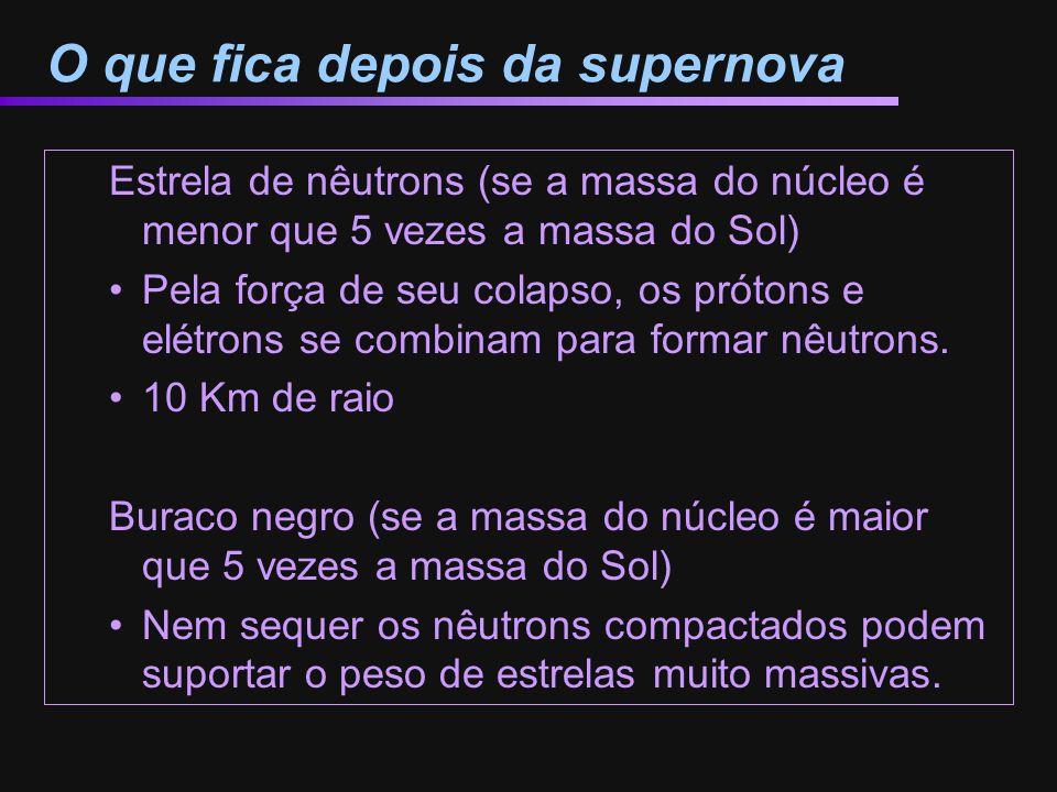 O que fica depois da supernova Estrela de nêutrons (se a massa do núcleo é menor que 5 vezes a massa do Sol) Pela força de seu colapso, os prótons e e