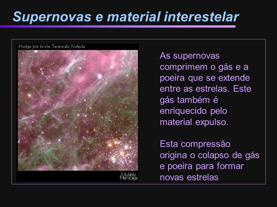 Supernovas e material interestelar As supernovas comprimem o gás e a poeira que se extende entre as estrelas. Este gás também é enriquecido pelo mater