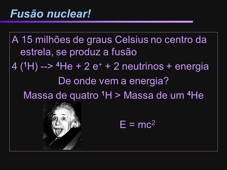Fusão e números 4 ( 1 H) --> 4 He + 2 e + + 2 neutrinos + energia Massa de 4 1 H = 4 x 1.00794 u = 4.03176 u Massa de 1 4 He = 4.002602 u Diferença na massa = 0.029158 u = 4.84 x 10 -29 Kg.