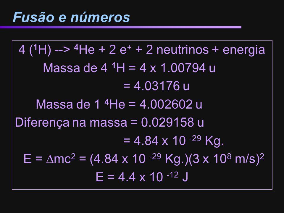 Fusão e números 4 ( 1 H) --> 4 He + 2 e + + 2 neutrinos + energia Massa de 4 1 H = 4 x 1.00794 u = 4.03176 u Massa de 1 4 He = 4.002602 u Diferença na