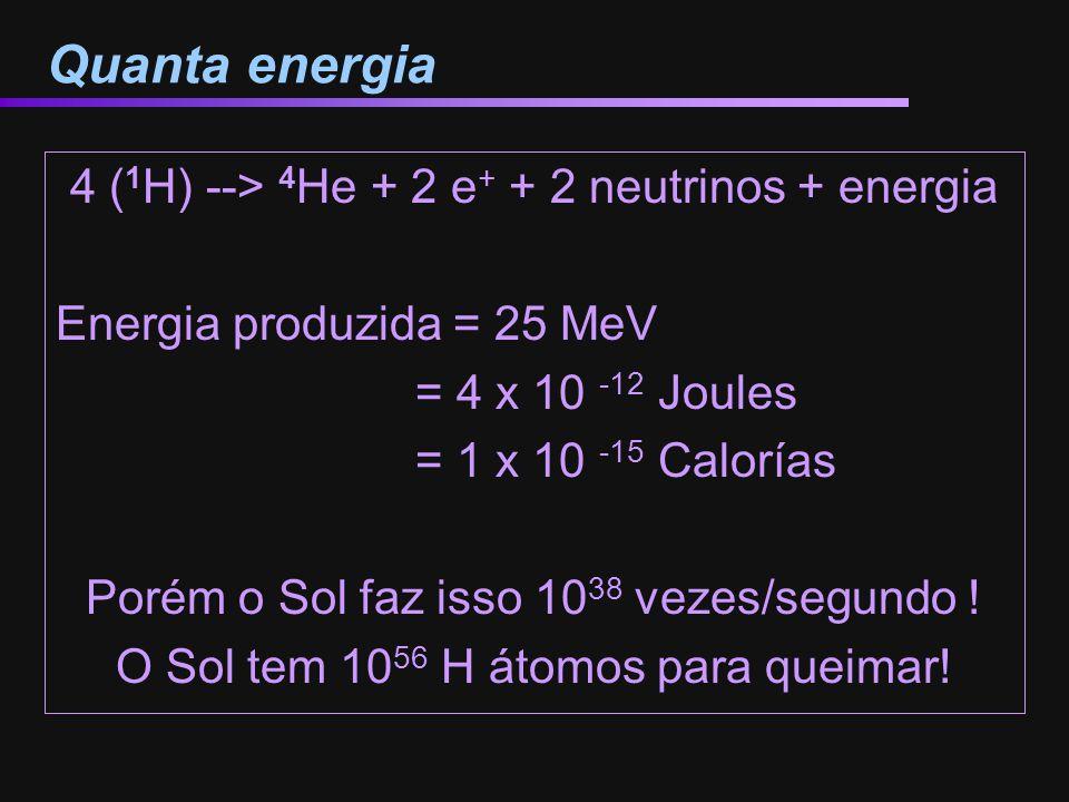 Quanta energia 4 ( 1 H) --> 4 He + 2 e + + 2 neutrinos + energia Energia produzida = 25 MeV = 4 x 10 -12 Joules = 1 x 10 -15 Calorías Porém o Sol faz