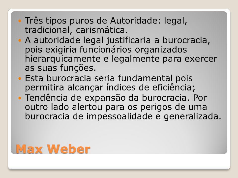 Max Weber Três tipos puros de Autoridade: legal, tradicional, carismática.