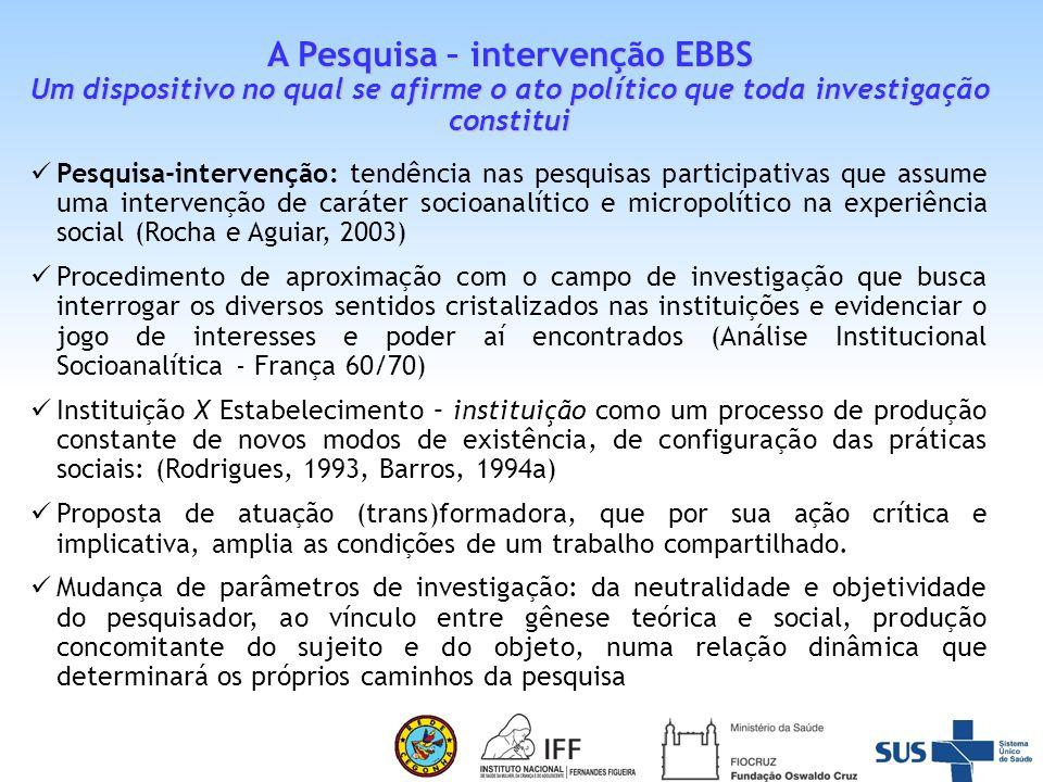 A construção da Pesquisa – intervenção EBBS A questão Metodológica MÉTODO da TRÍPLICE INCLUSÃO (PNH): dos sujeitos, dos analisadores sociais, dos coletivos.