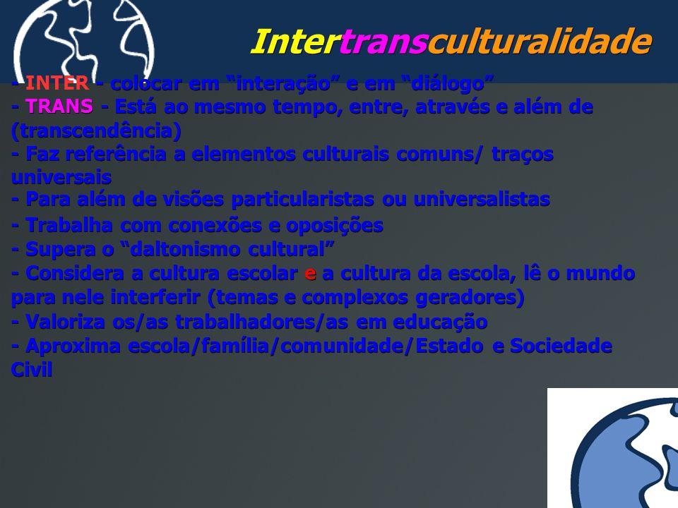 """Intertransculturalidade - - colocar em """"interação"""" e em """"diálogo"""" - INTER - colocar em """"interação"""" e em """"diálogo"""" - TRANS - Está ao mesmo tempo, entre"""