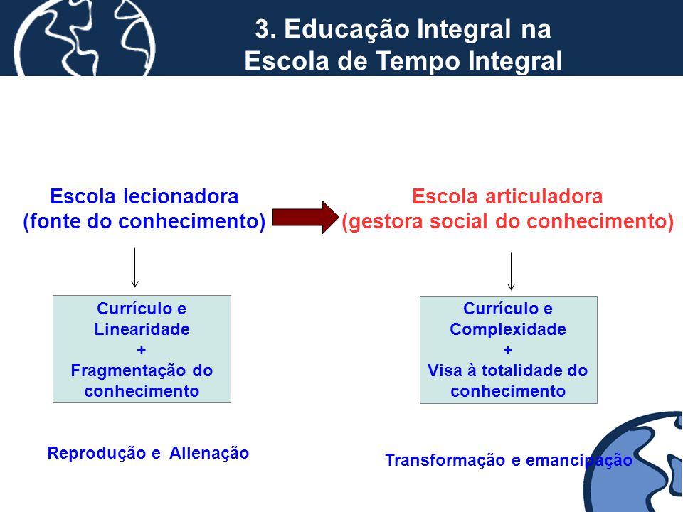 3. Educação Integral na Escola de Tempo Integral Escola lecionadora (fonte do conhecimento) Escola articuladora (gestora social do conhecimento) Currí