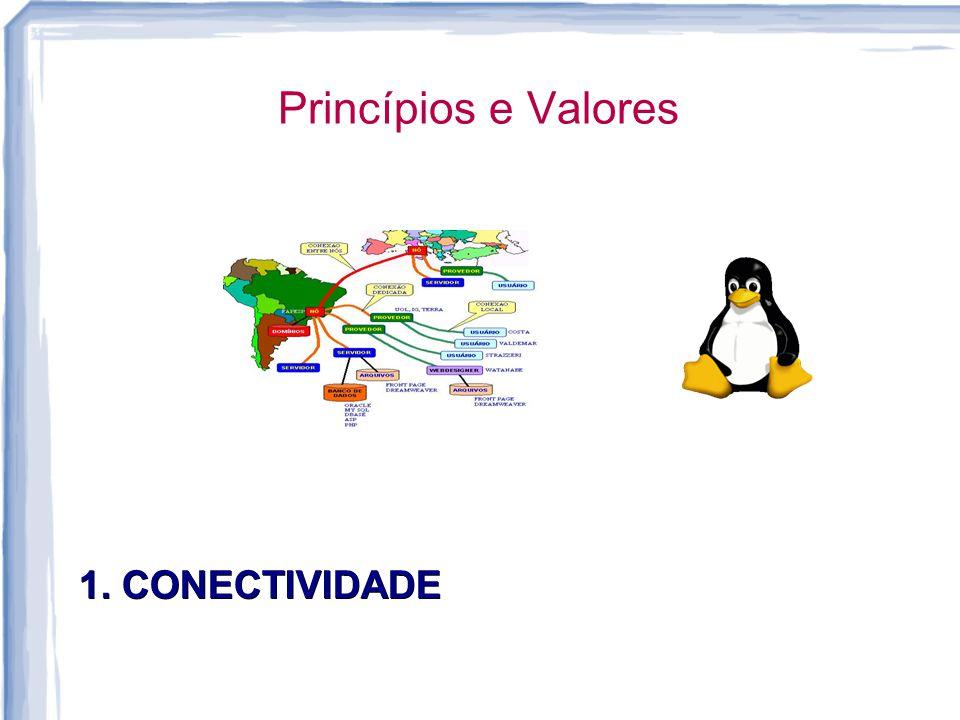Princípios e Valores 1. CONECTIVIDADE