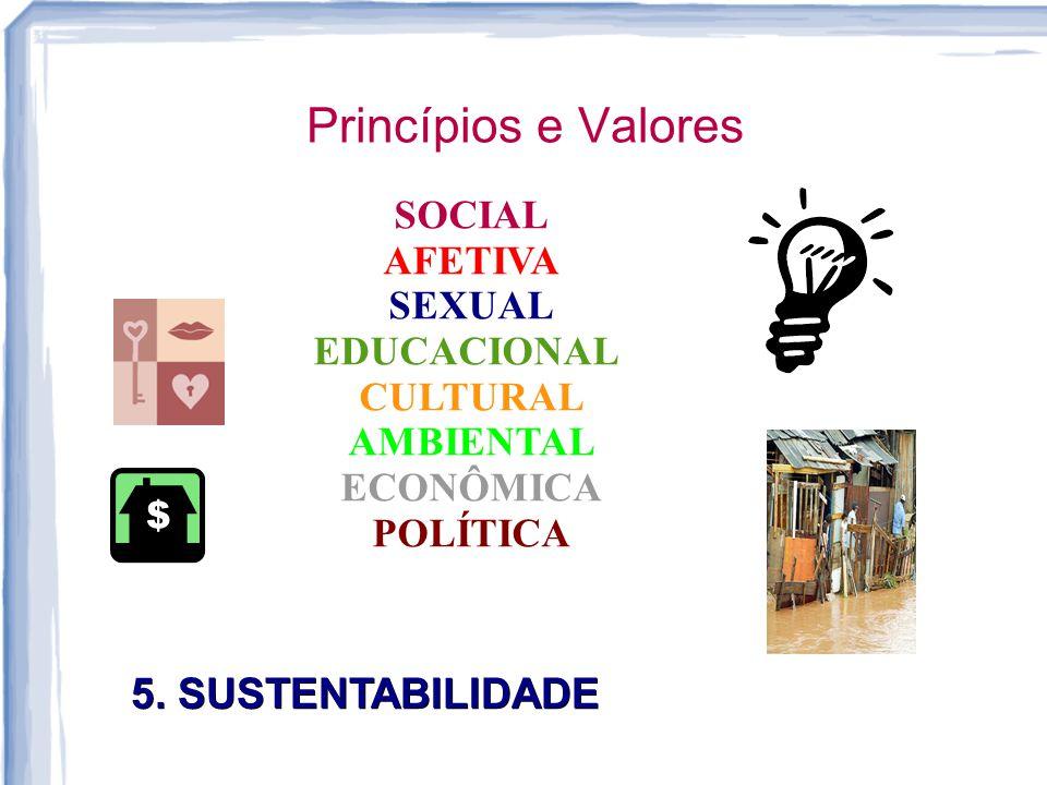 Princípios e Valores 5. SUSTENTABILIDADE SOCIAL AFETIVA SEXUAL EDUCACIONAL CULTURAL AMBIENTAL ECONÔMICA POLÍTICA