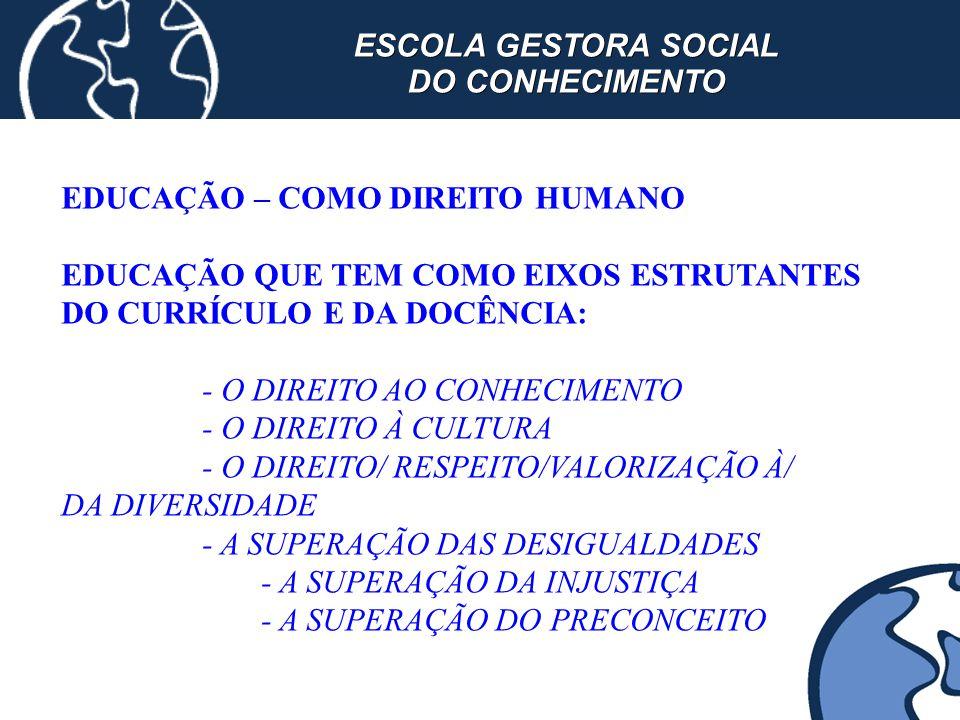 ESCOLA GESTORA SOCIAL DO CONHECIMENTO EDUCAÇÃO – COMO DIREITO HUMANO EDUCAÇÃO QUE TEM COMO EIXOS ESTRUTANTES DO CURRÍCULO E DA DOCÊNCIA: - O DIREITO A